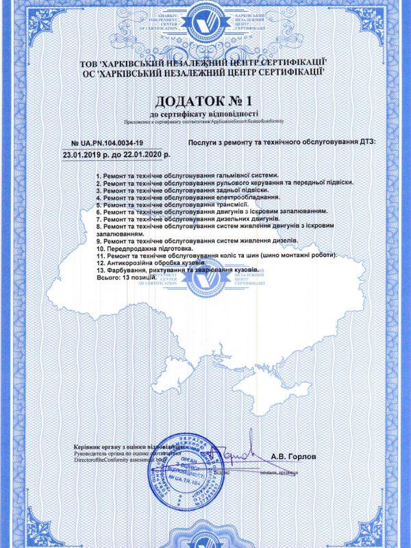 Дополнение к сертификату СТО Autoshop